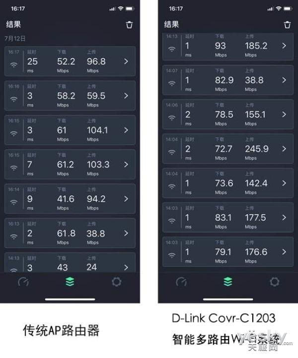 大户型Wi-Fi信号无死角 D-Link Covr-C1203 Mesh路由评测