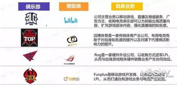 中国电竞产业进入黄金时代?这有可能言之过早