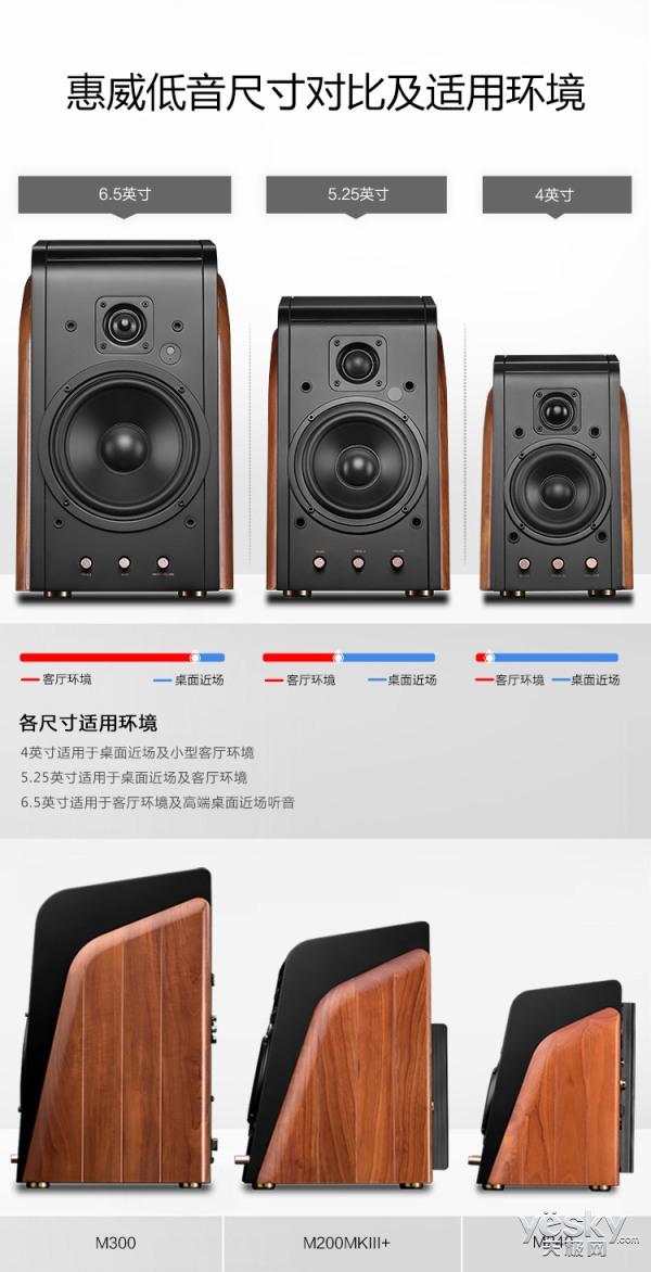 延续经典M系列,惠威M300升级降临,纯享HiFi音质