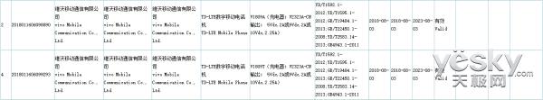vivo新机通过3C认证:支持22.5W快充,或将搭载骁龙710