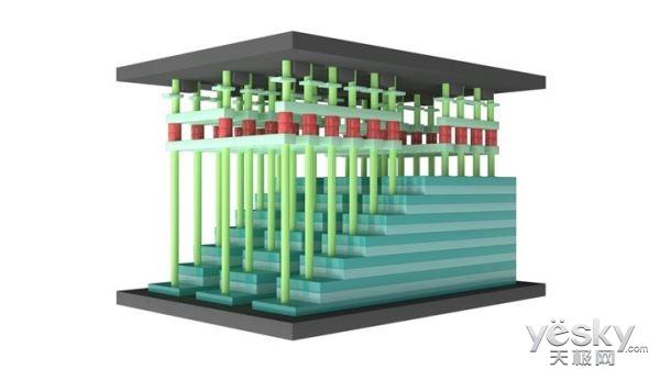 国产闪存芯片发力,长江存储推出全新3D NAND架构Xtacking