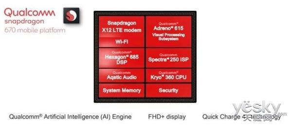 新一代神U高通骁龙670芯片发布,主打AI!OPPO新机会继续首发吗?