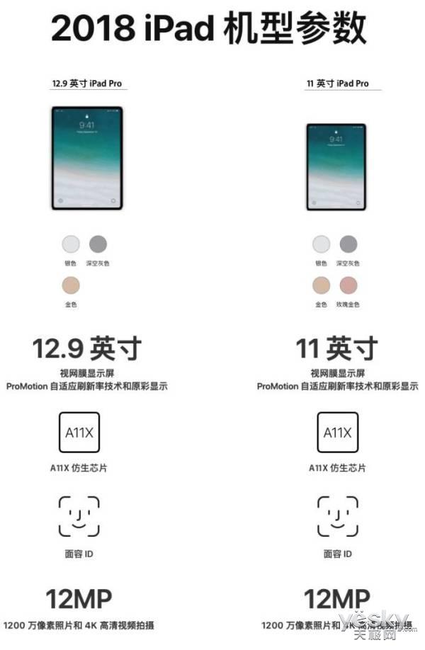 苹果前员工爆料新款iPad Pro 耳机插孔依然成迷