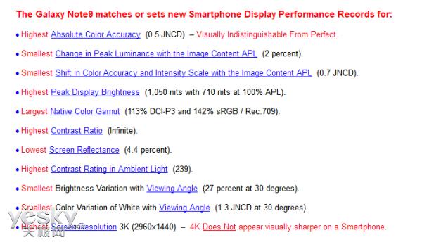 三星再次引领手机行业,Galaxy Note9拥有迄今为止性能最强的屏幕