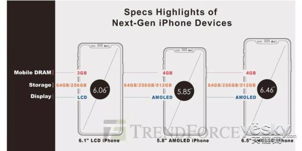 三星傻眼!苹果新iPhone不仅支持双卡双待,还会配备Apple Pencil