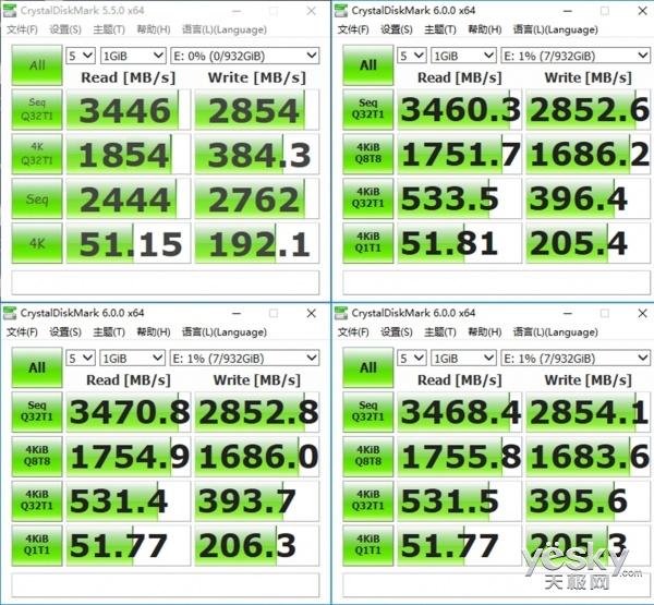 快若闪电 坚如磐石 西部数据Black™ NVMe™ M.2固态硬盘评测