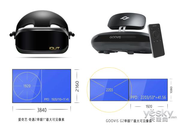 选购VR观影设备 必看这3个参数