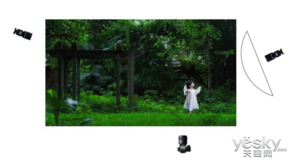 晶莹剔透,索尼HVL-F60RM闪光灯户外儿童拍摄用法解析