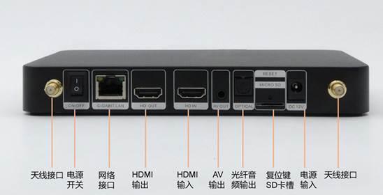 尾板接口图_副本750