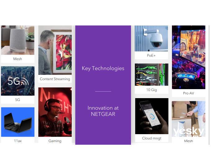 NETGEAR美国网件――物联时代下的革新者