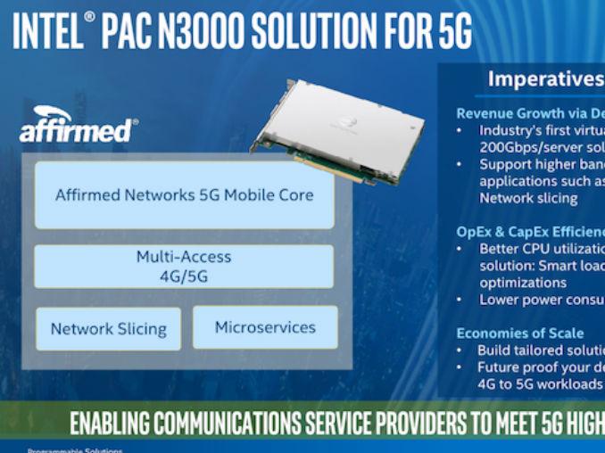 英特尔推出FPGA网卡:拉开5G竞赛大幕