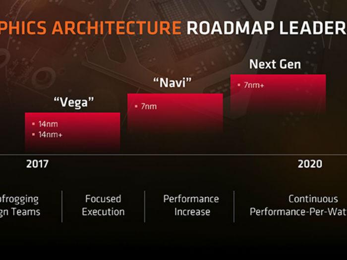 AMD发RX 560 XT:新架构工艺产品最晚10月