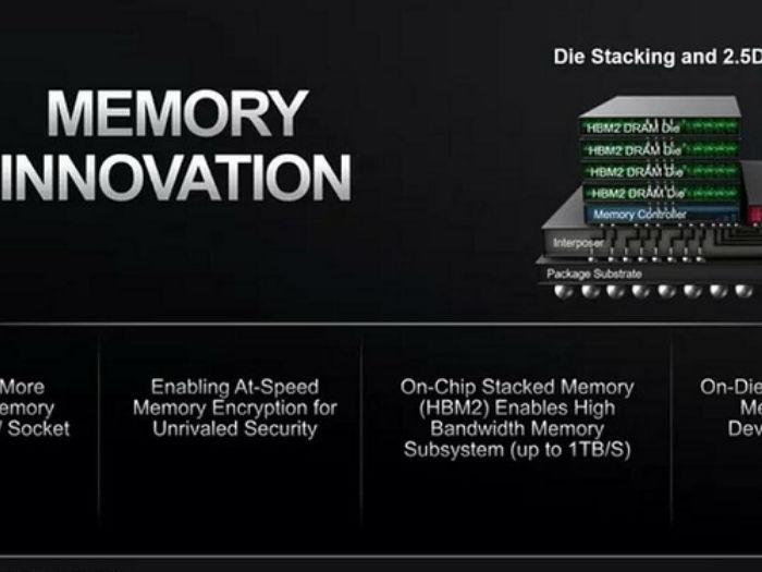 AMD公开新封装技术:将DRAM集成到处理器上