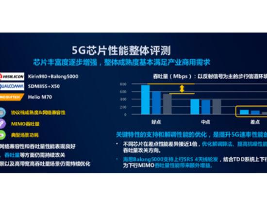 中国移动首个5G终端评测 华为全面第一