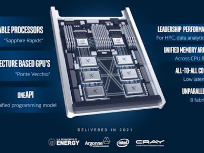 英特��或��Aurora超算提供�p路CPU+六GPU��c