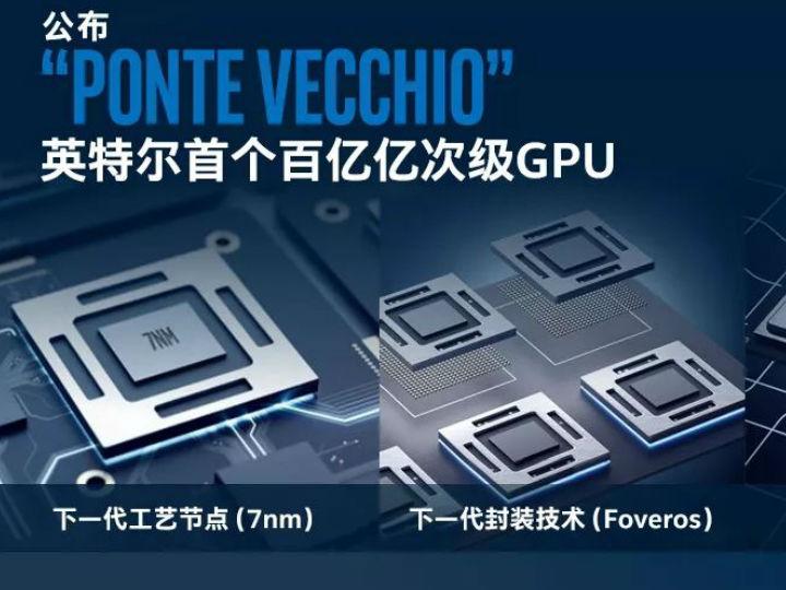 英特尔GPU