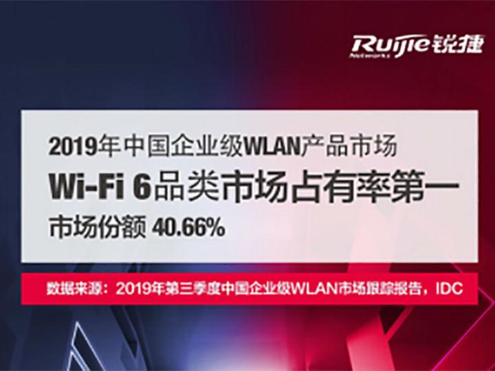IDC:锐捷Wi-Fi 6市场份额第一,全场景无线带来好体验