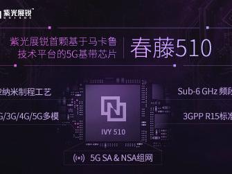 数十款5G终端 春藤510将5G推向各行各业