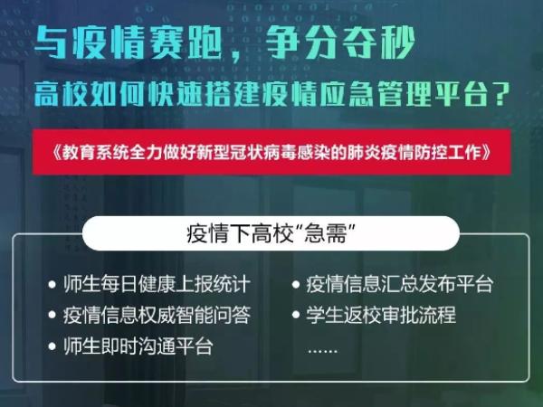 锐捷两方案入选福州首批疫情防控软件和信息技术服务产品参考目录