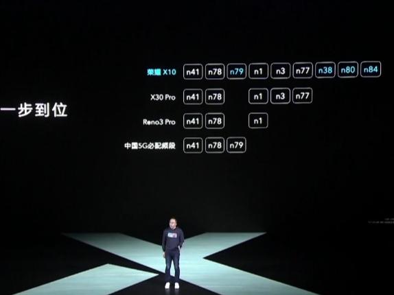 这些5G手机覆盖的频段 荣耀X10为什么能当第一