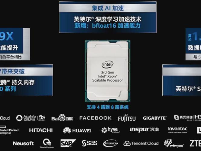强化AI加速技术 英特尔发布第三代至强可扩展处理器等众多新品