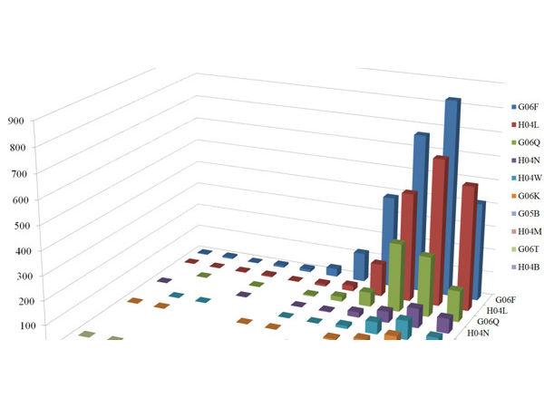 IT每日播 2016年我国云计算行业概况分析