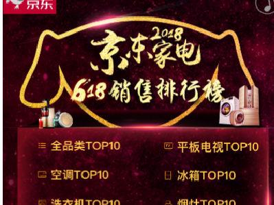 美的九阳抢占京东618厨电两榜前排,中西式厨电你选啥?