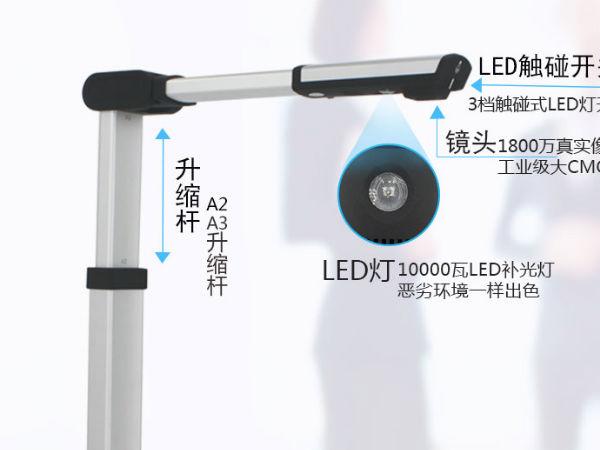 节能环保商务风 良田S1800高拍仪助力高效办公