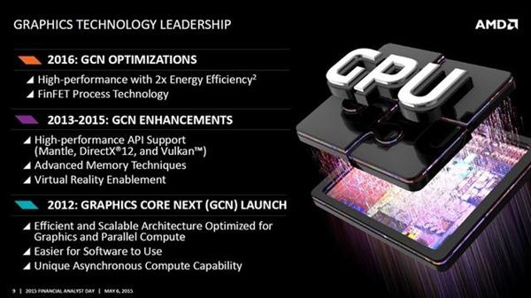 AMD x86处理器要重振雄风