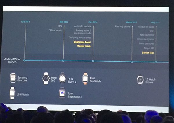 2015谷歌I/O开发者大会:Android Wear