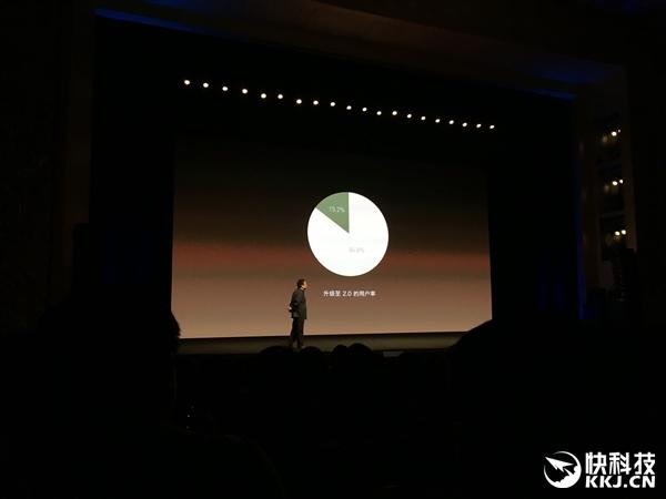 锤子OS 2.0升级率达85%
