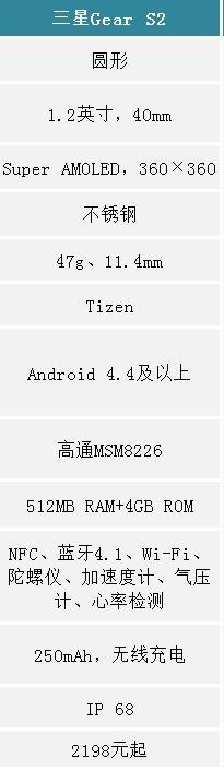 三星旗下最新款Gear S2将在年内支持iOS设