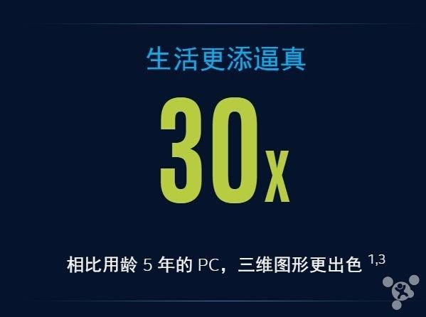 核显秒80%独显!Intel:绝大多数独显根本没必要